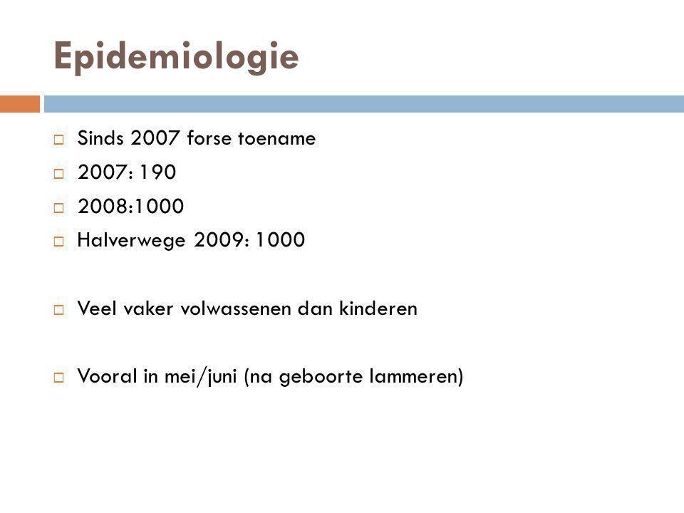 Epidemiologie  Sinds 2007 forse toename  2007: 190  2008:1000  Halverwege 2009: 1000  Veel vaker volwassenen dan kinderen  Vooral in mei/juni (n