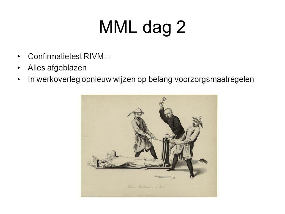 MML dag 2 Confirmatietest RIVM: - Alles afgeblazen In werkoverleg opnieuw wijzen op belang voorzorgsmaatregelen
