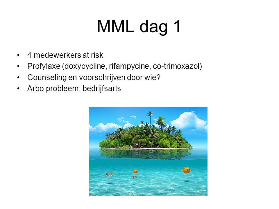 MML dag 1 4 medewerkers at risk Profylaxe (doxycycline, rifampycine, co-trimoxazol) Counseling en voorschrijven door wie? Arbo probleem: bedrijfsarts