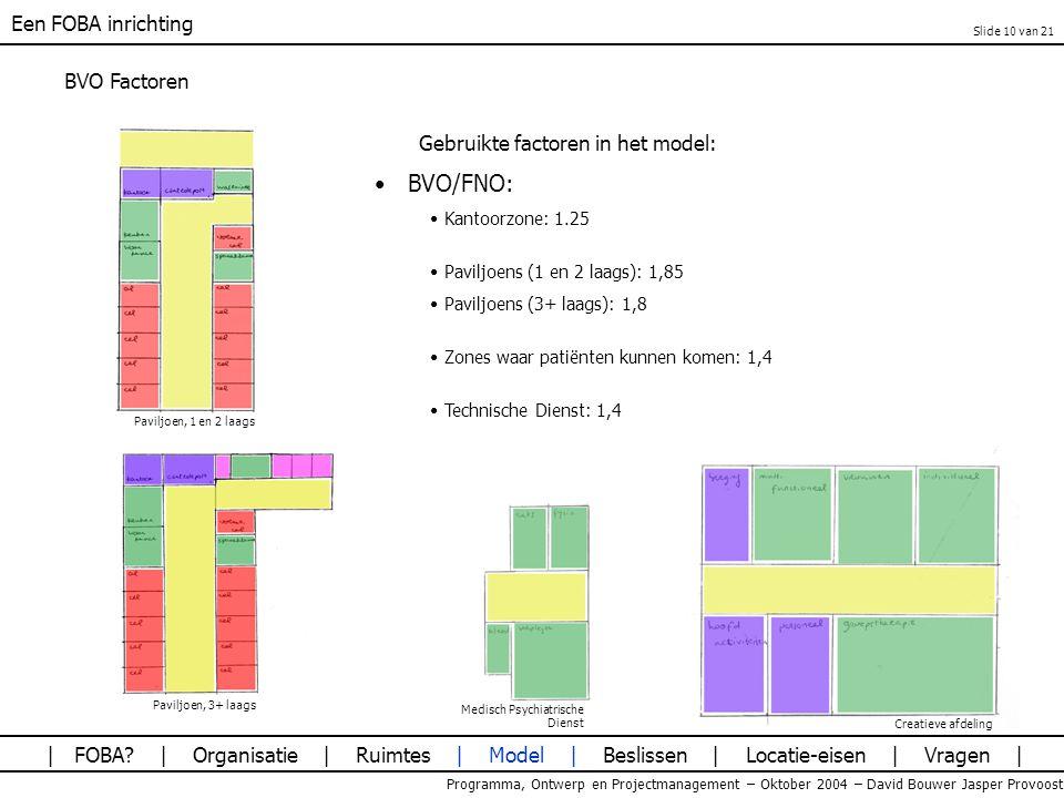 Een FOBA inrichting Programma, Ontwerp en Projectmanagement – Oktober 2004 – David Bouwer Jasper Provoost BVO Factoren Gebruikte factoren in het model