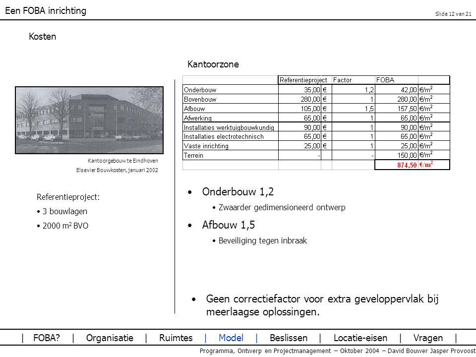 Een FOBA inrichting Programma, Ontwerp en Projectmanagement – Oktober 2004 – David Bouwer Jasper Provoost Kosten Kantoorzone Kantoorgebouw te Eindhove