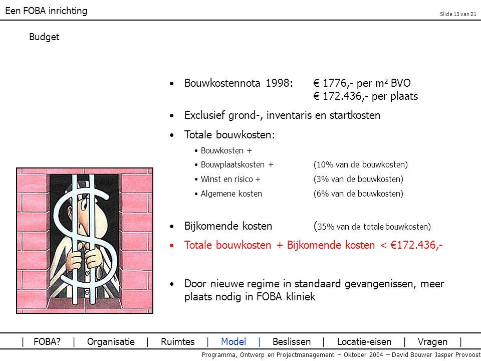 Een FOBA inrichting Programma, Ontwerp en Projectmanagement – Oktober 2004 – David Bouwer Jasper Provoost Budget Bouwkostennota 1998: € 1776,- per m 2