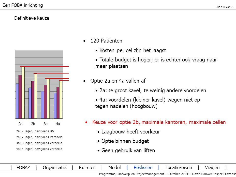 Een FOBA inrichting Programma, Ontwerp en Projectmanagement – Oktober 2004 – David Bouwer Jasper Provoost Definitieve keuze 120 Patiënten Kosten per c