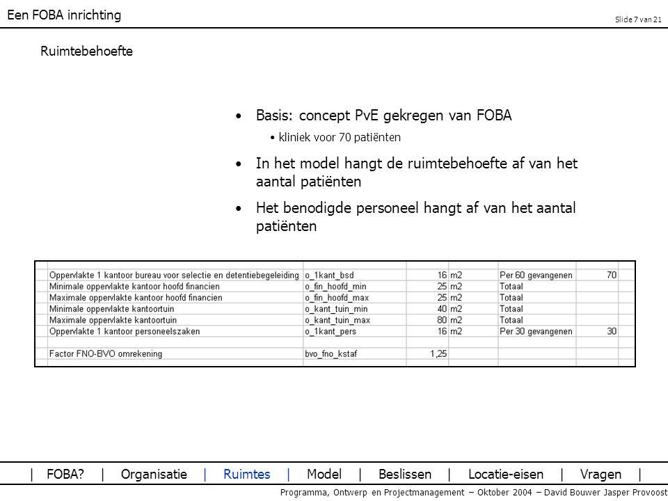 Een FOBA inrichting Programma, Ontwerp en Projectmanagement – Oktober 2004 – David Bouwer Jasper Provoost Definitieve keuze 120 Patiënten Kosten per cel zijn het laagst Totale budget is hoger; er is echter ook vraag naar meer plaatsen 2a: 2 lagen, paviljoens BG 2b: 2 lagen, paviljoens verdeeld 3a: 3 lagen, paviljoens verdeeld 4a: 4 lagen, paviljoens verdeeld Optie 2a en 4a vallen af 2a: te groot kavel, te weinig andere voordelen 4a: voordelen (kleiner kavel) wegen niet op tegen nadelen (hoogbouw) Keuze voor optie 2b, maximale kantoren, maximale cellen Laagbouw heeft voorkeur Optie binnen budget Geen gebruik van liften | FOBA.