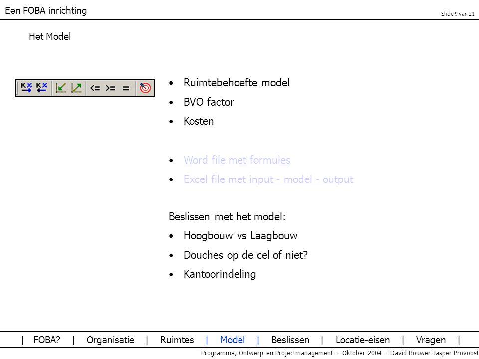 Een FOBA inrichting Programma, Ontwerp en Projectmanagement – Oktober 2004 – David Bouwer Jasper Provoost Het Model Ruimtebehoefte model BVO factor Ko