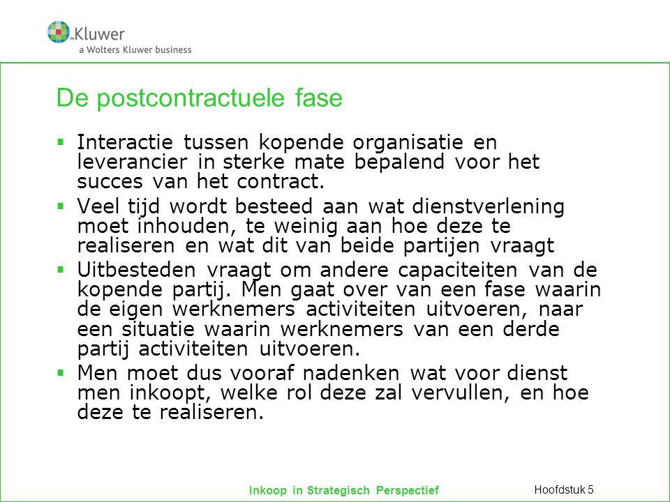 Inkoop in Strategisch Perspectief De postcontractuele fase  Interactie tussen kopende organisatie en leverancier in sterke mate bepalend voor het suc
