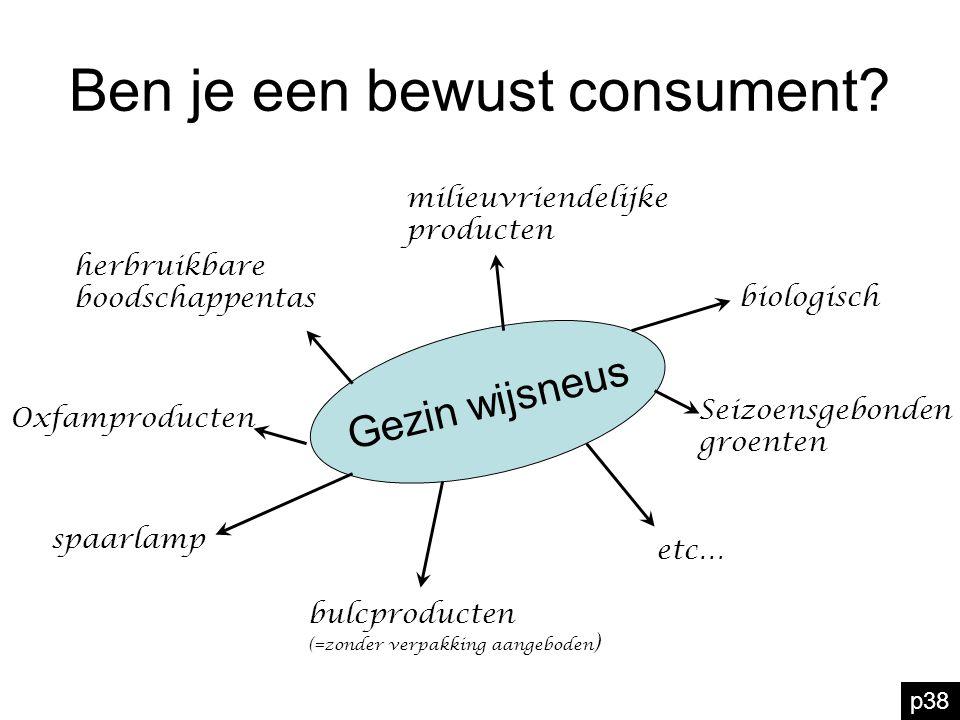 Ben je een bewust consument? Gezin wijsneus Oxfamproducten herbruikbare boodschappentas milieuvriendelijke producten biologisch Seizoensgebonden groen