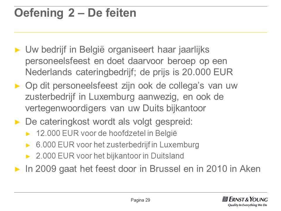 Pagina 29 Oefening 2 – De feiten ► Uw bedrijf in België organiseert haar jaarlijks personeelsfeest en doet daarvoor beroep op een Nederlands cateringb