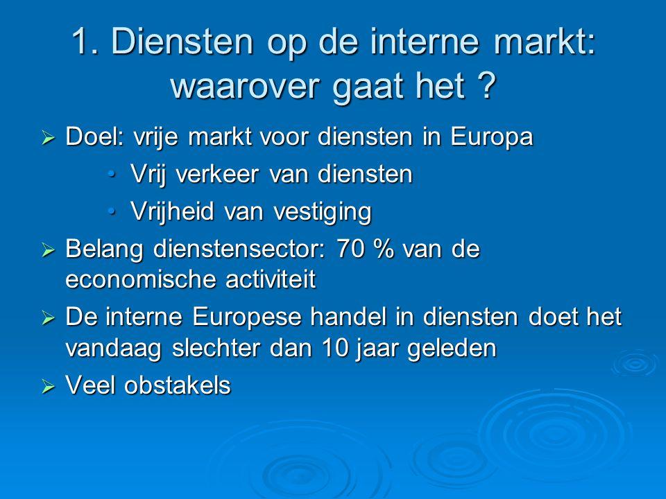 1. Diensten op de interne markt: waarover gaat het .