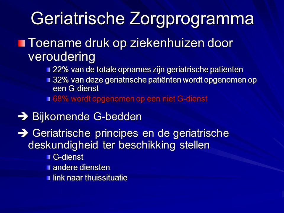 Geriatrische Zorgprogramma Toename druk op ziekenhuizen door veroudering 22% van de totale opnames zijn geriatrische patiënten 32% van deze geriatrisc
