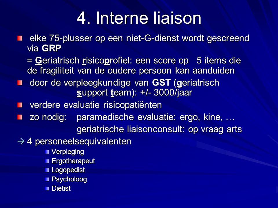 4. Interne liaison elke 75-plusser op een niet-G-dienst wordt gescreend via GRP elke 75-plusser op een niet-G-dienst wordt gescreend via GRP = Geriatr