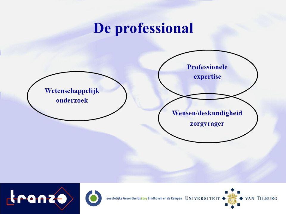 De professional Professionele expertise Wensen/deskundigheid zorgvrager Wetenschappelijk onderzoek