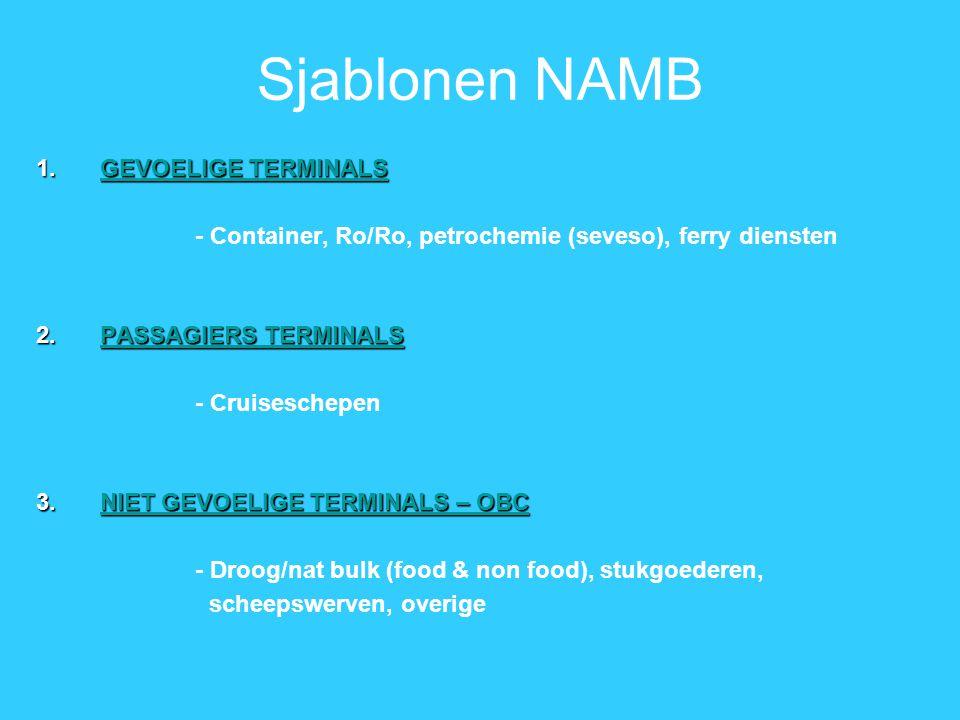 Sjablonen NAMB 1.GEVOELIGE TERMINALS GEVOELIGE TERMINALSGEVOELIGE TERMINALS - Container, Ro/Ro, petrochemie (seveso), ferry diensten 2.PASSAGIERS TERMINALS PASSAGIERS TERMINALSPASSAGIERS TERMINALS - Cruiseschepen 3.NIET GEVOELIGE TERMINALS – OBC NIET GEVOELIGE TERMINALS – OBCNIET GEVOELIGE TERMINALS – OBC - Droog/nat bulk (food & non food), stukgoederen, scheepswerven, overige