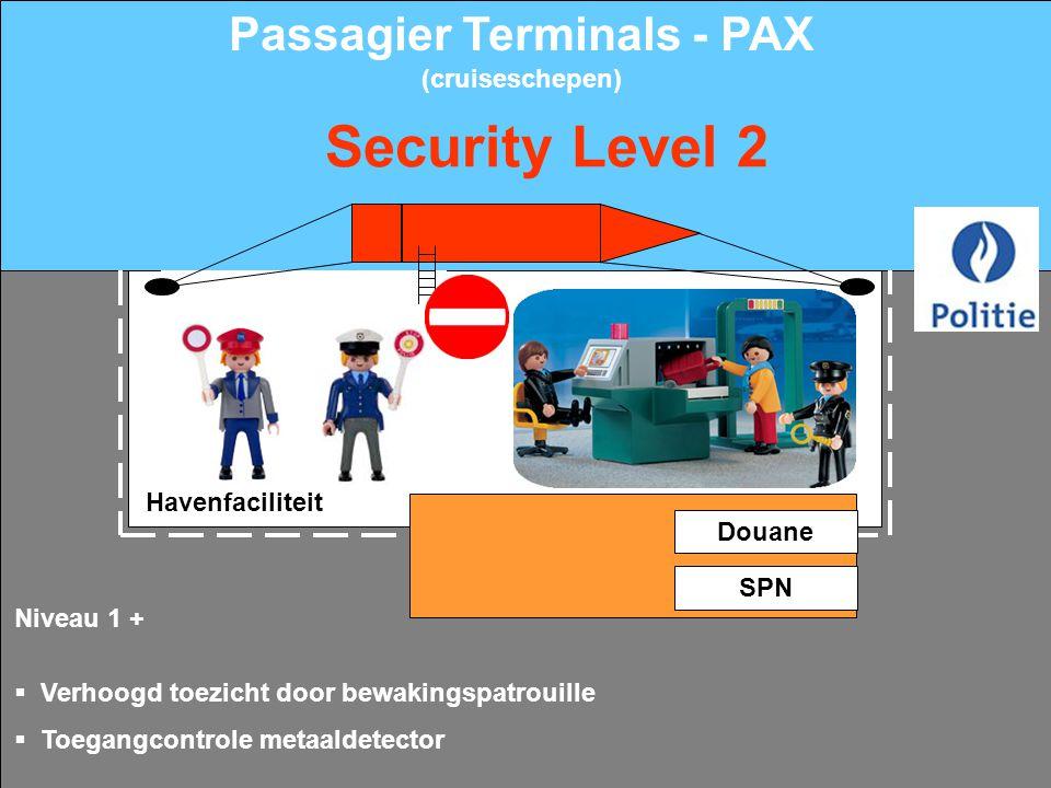  Effectieve afsluiting (perimeter schip) in functie van veiligheidsniveau  Controle omgeving en gebouw  Controle op toegang op de HF voor onbevoegden  Bagagecontrole %  Bevoorrading vooraf melden  SPN: 1.
