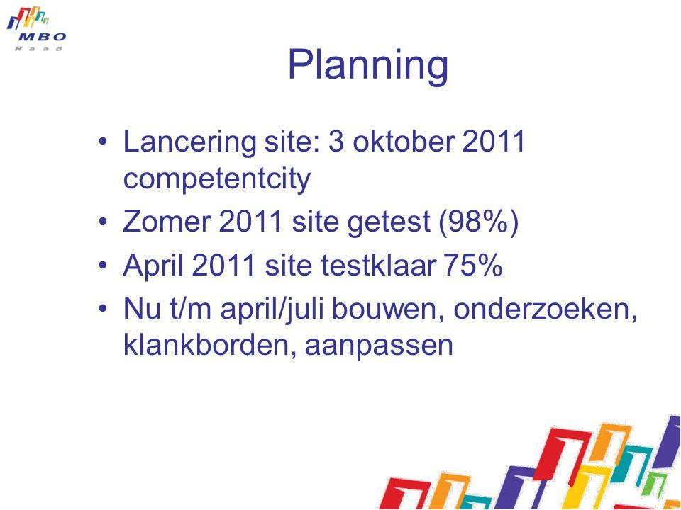 Planning Lancering site: 3 oktober 2011 competentcity Zomer 2011 site getest (98%) April 2011 site testklaar 75% Nu t/m april/juli bouwen, onderzoeken, klankborden, aanpassen