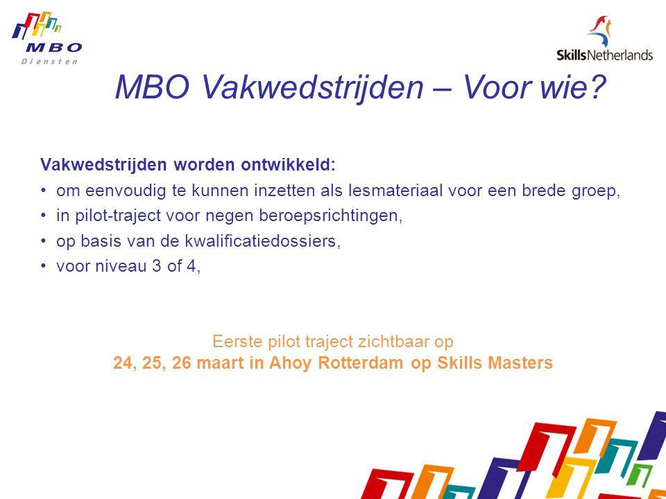 MBO Vakwedstrijden – Voor wie.