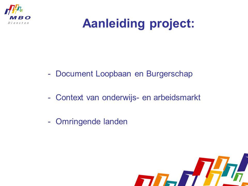 Aanleiding project: -Document Loopbaan en Burgerschap -Context van onderwijs- en arbeidsmarkt -Omringende landen