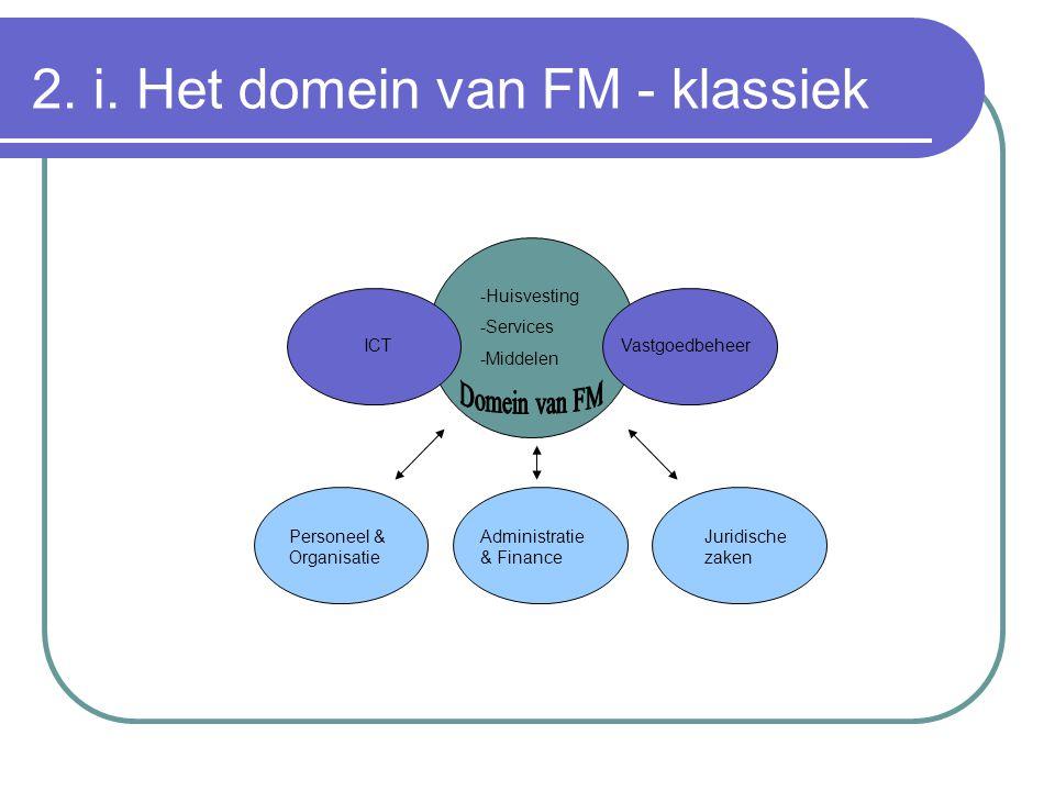 2. i. Het domein van FM - klassiek -Huisvesting -Services -Middelen ICTVastgoedbeheer Personeel & Organisatie Administratie & Finance Juridische zaken