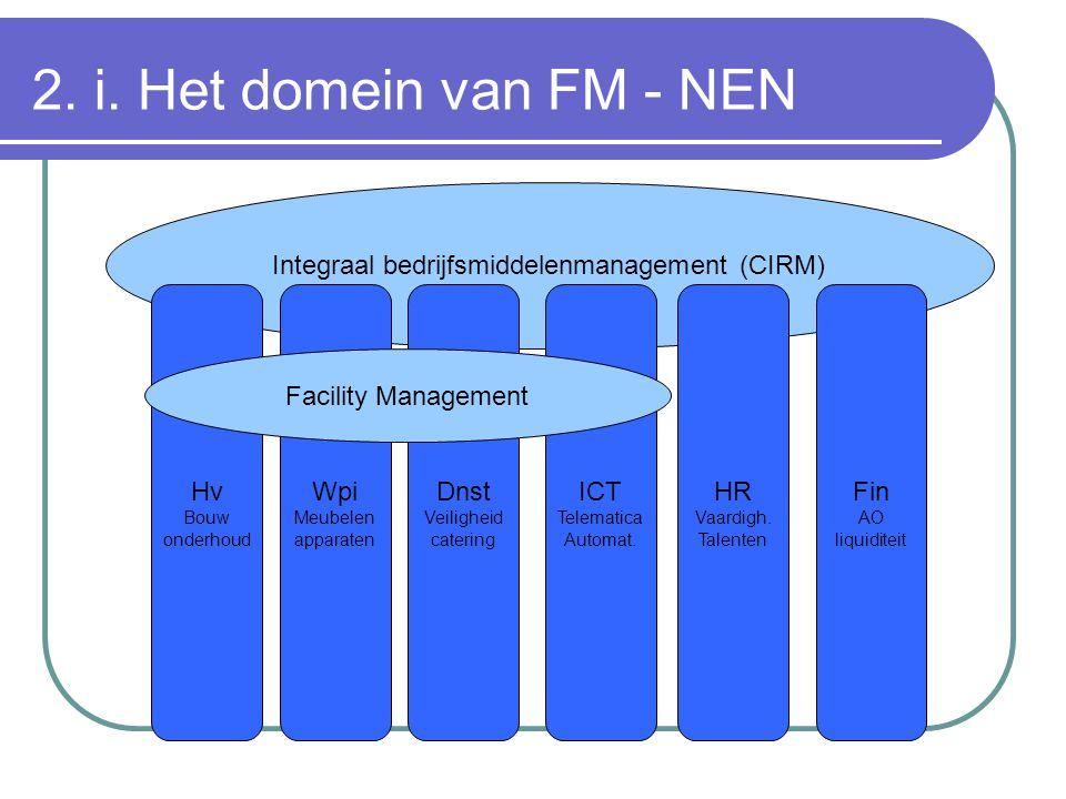 2. i. Het domein van FM - NEN Integraal bedrijfsmiddelenmanagement (CIRM) Hv Bouw onderhoud Wpi Meubelen apparaten Dnst Veiligheid catering ICT Telema