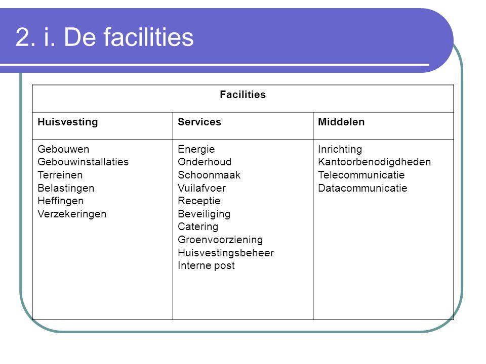 2. i. De facilities Facilities HuisvestingServicesMiddelen Gebouwen Gebouwinstallaties Terreinen Belastingen Heffingen Verzekeringen Energie Onderhoud