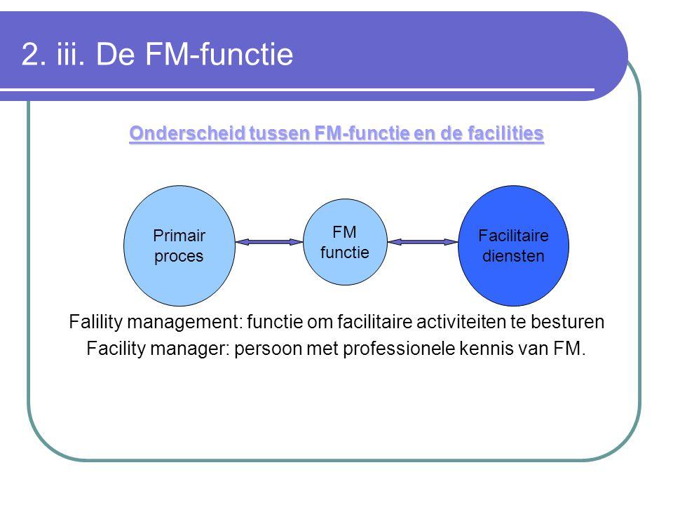 2. iii. De FM-functie Onderscheid tussen FM-functie en de facilities Falility management: functie om facilitaire activiteiten te besturen Facility man