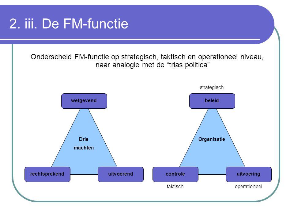 """2. iii. De FM-functie Onderscheid FM-functie op strategisch, taktisch en operationeel niveau, naar analogie met de """"trias politica"""" Drie machten wetge"""