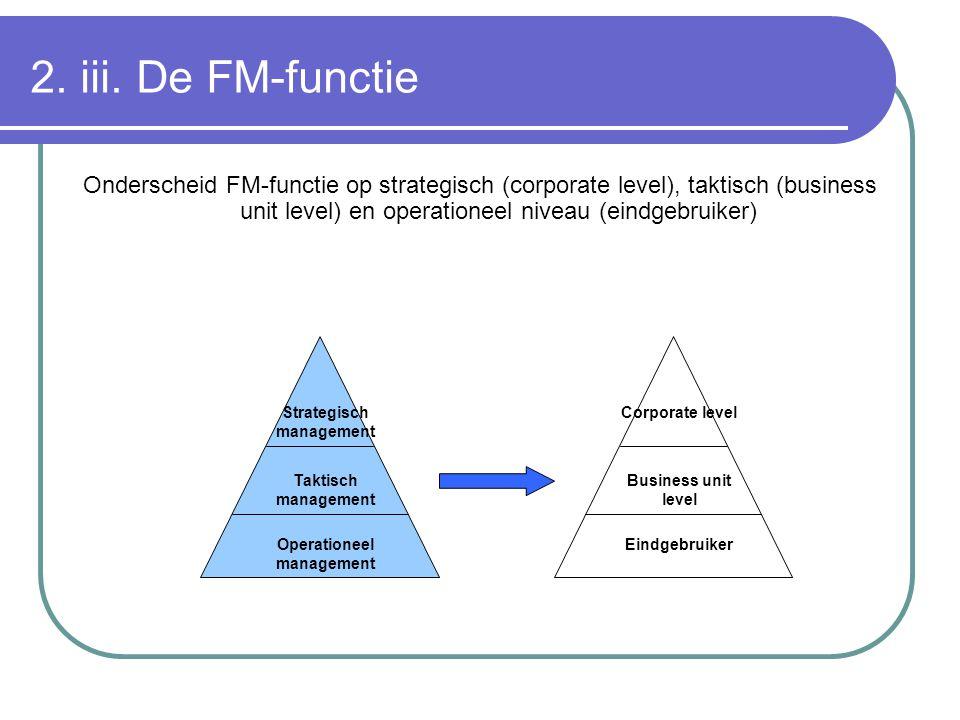 2. iii. De FM-functie Onderscheid FM-functie op strategisch (corporate level), taktisch (business unit level) en operationeel niveau (eindgebruiker) S