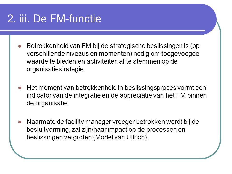 2. iii. De FM-functie Betrokkenheid van FM bij de strategische beslissingen is (op verschillende niveaus en momenten) nodig om toegevoegde waarde te b