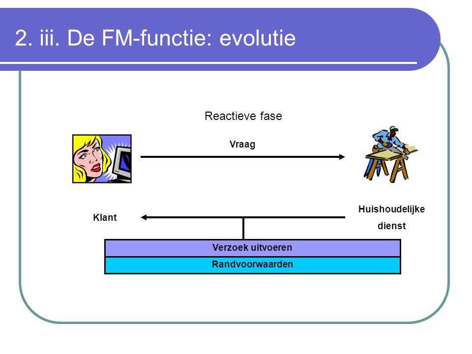 2. iii. De FM-functie: evolutie Klant Vraag Randvoorwaarden Verzoek uitvoeren Reactieve fase Huishoudelijke dienst