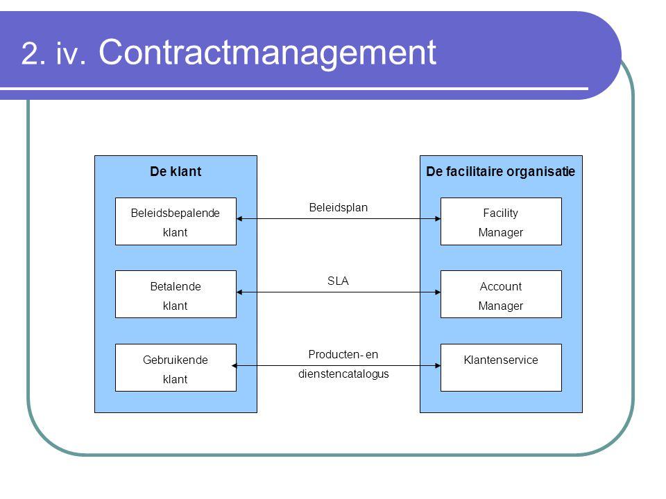 2. iv. Contractmanagement De klant Beleidsbepalende klant Betalende klant Gebruikende klant De facilitaire organisatie Facility Manager Account Manage