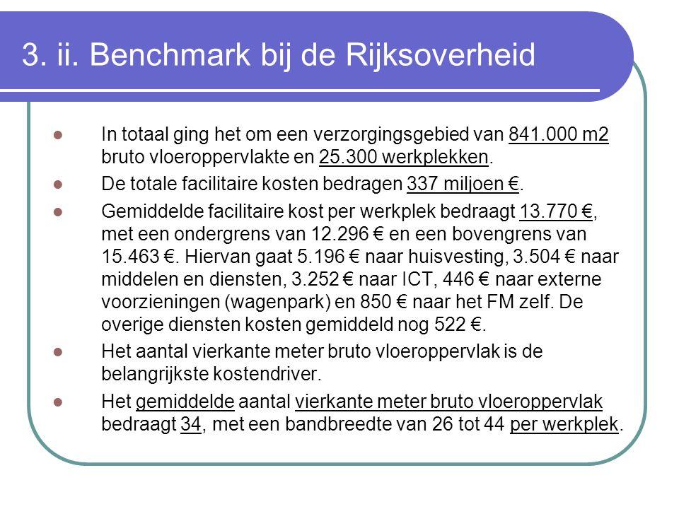 3. ii. Benchmark bij de Rijksoverheid In totaal ging het om een verzorgingsgebied van 841.000 m2 bruto vloeroppervlakte en 25.300 werkplekken. De tota