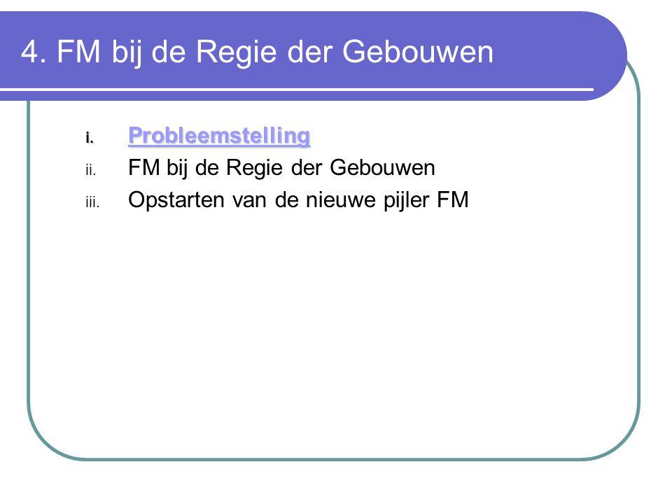 4. FM bij de Regie der Gebouwen i. Probleemstelling ii. FM bij de Regie der Gebouwen iii. Opstarten van de nieuwe pijler FM