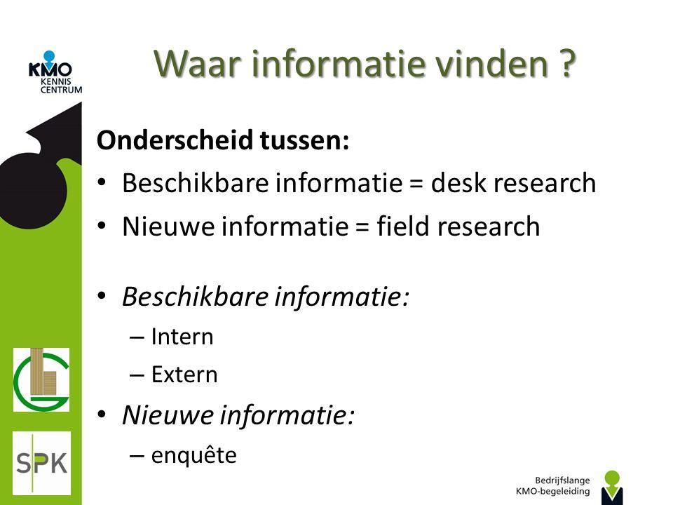 Waar informatie vinden ? Onderscheid tussen: Beschikbare informatie = desk research Nieuwe informatie = field research Beschikbare informatie: – Inter