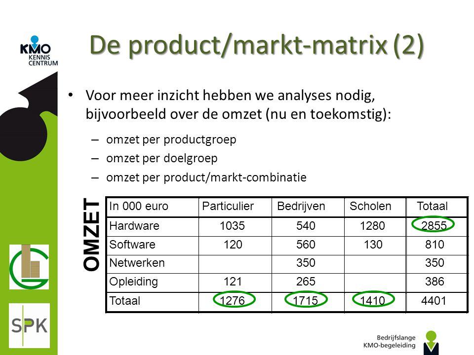 De product/markt-matrix (2) Voor meer inzicht hebben we analyses nodig, bijvoorbeeld over de omzet (nu en toekomstig): – omzet per productgroep – omze