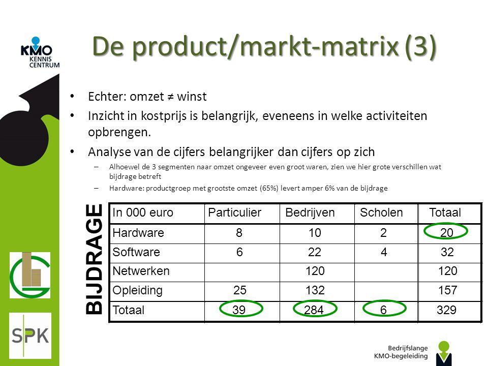 BIJDRAGE De product/markt-matrix (3) Echter: omzet ≠ winst Inzicht in kostprijs is belangrijk, eveneens in welke activiteiten opbrengen. Analyse van d