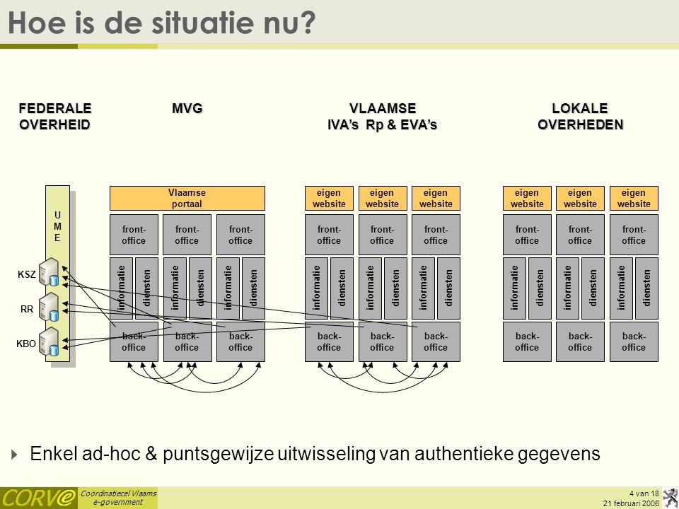 Coördinatiecel Vlaams e-government 4 van 18 21 februari 2006 Hoe is de situatie nu? informatie diensten informatie diensten informatie diensten Vlaams