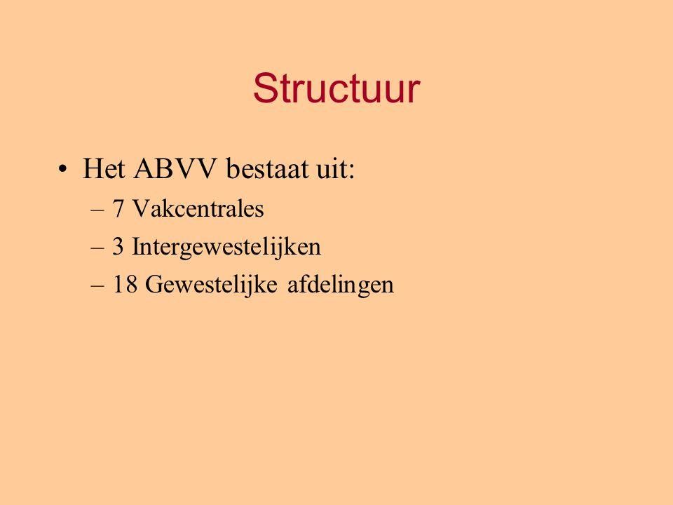 Structuur Het ABVV bestaat uit: –7 Vakcentrales –3 Intergewestelijken –18 Gewestelijke afdelingen