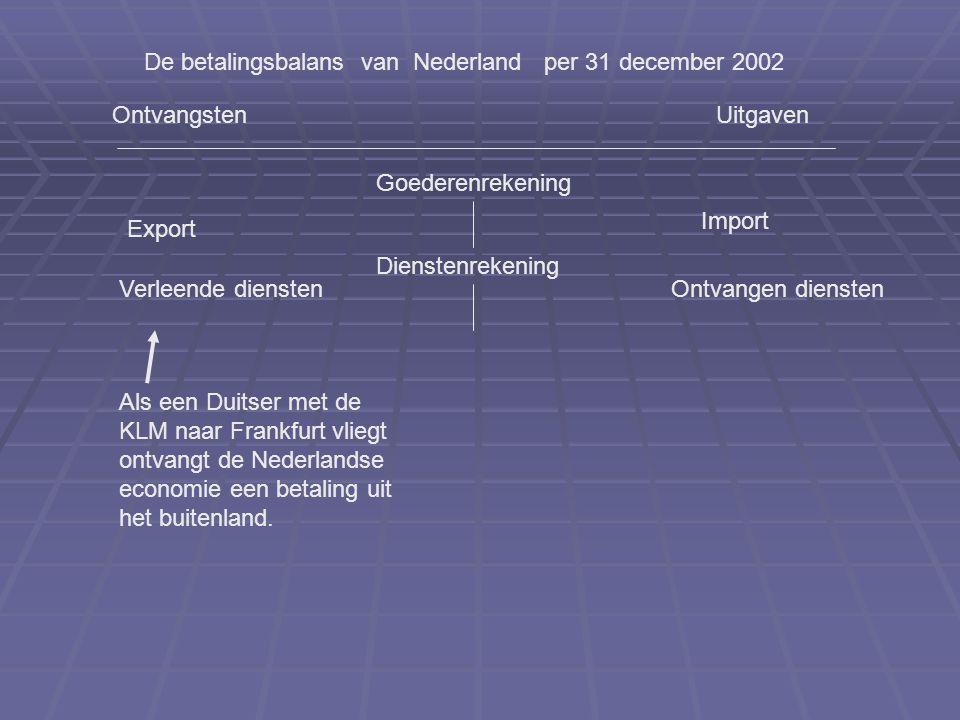 OntvangstenUitgaven De betalingsbalans van Nederland per 31 december 2002 Goederenrekening Export Import Dienstenrekening Verleende dienstenOntvangen diensten Als een Duitser met de KLM naar Frankfurt vliegt ontvangt de Nederlandse economie een betaling uit het buitenland.