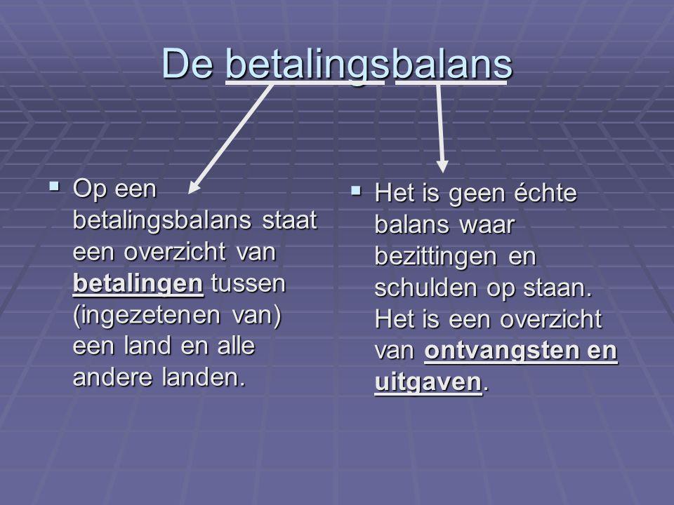 OntvangstenUitgaven De betalingsbalans van Nederland per 31 december 2002 Goederenrekening Dienstenrekening Primaire inkomensrekening Inkomensoverdrachtenrekening + Als van deze vier deelrekeningen het saldo wordt bepaald spreken we over het saldo op de lopende rekening.