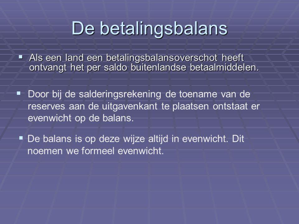 De betalingsbalans  Als een land een betalingsbalansoverschot heeft ontvangt het per saldo buitenlandse betaalmiddelen.