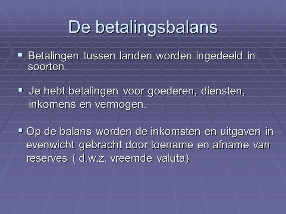 De betalingsbalans  Betalingen tussen landen worden ingedeeld in soorten.