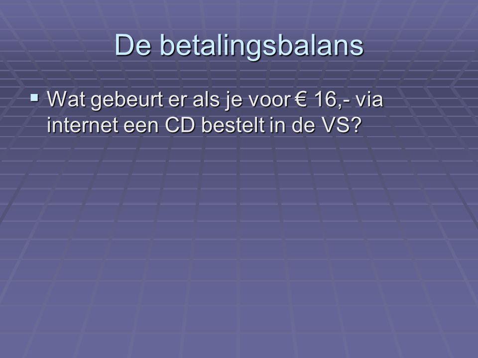De betalingsbalans  Wat gebeurt er als je voor € 16,- via internet een CD bestelt in de VS?