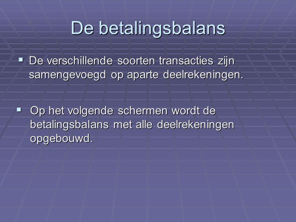 OntvangstenUitgaven De betalingsbalans van Nederland per 31 december 2002 Ontvangen betalingen staan aan de linkerzijde.