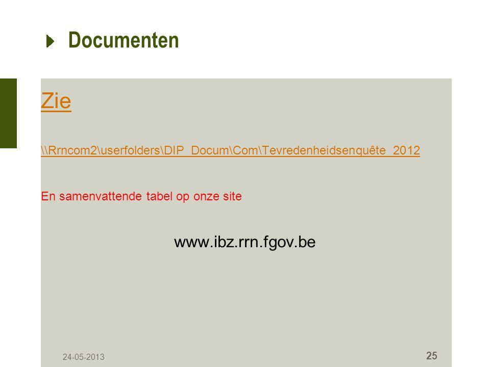 24-05-2013 25 Documenten Zie \\Rrncom2\userfolders\DIP_Docum\Com\Tevredenheidsenquête_2012 En samenvattende tabel op onze site www.ibz.rrn.fgov.be