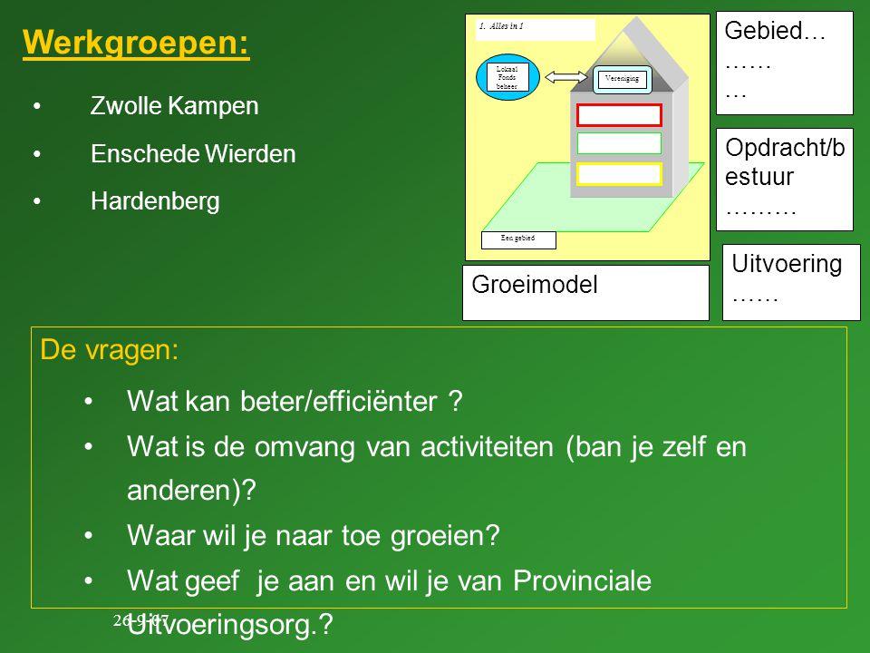 26-9-07 Werkgroepen: Zwolle Kampen Enschede Wierden Hardenberg 1.
