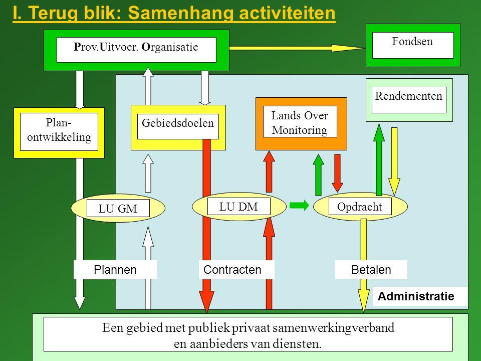 26-9-07 De praktijken Waarin verschillen ze: Wie is bestuurlijke verantwoordelijk (opdracht) Wat doet het bestuur zelf aan uitvoering Wat combineer je aan uitvoeringstaken .