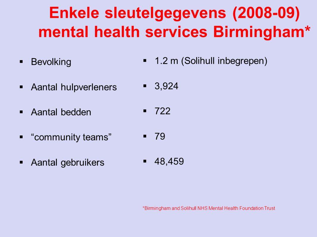 """Enkele sleutelgegevens (2008-09) mental health services Birmingham*  Bevolking  Aantal hulpverleners  Aantal bedden  """"community teams""""  Aantal ge"""