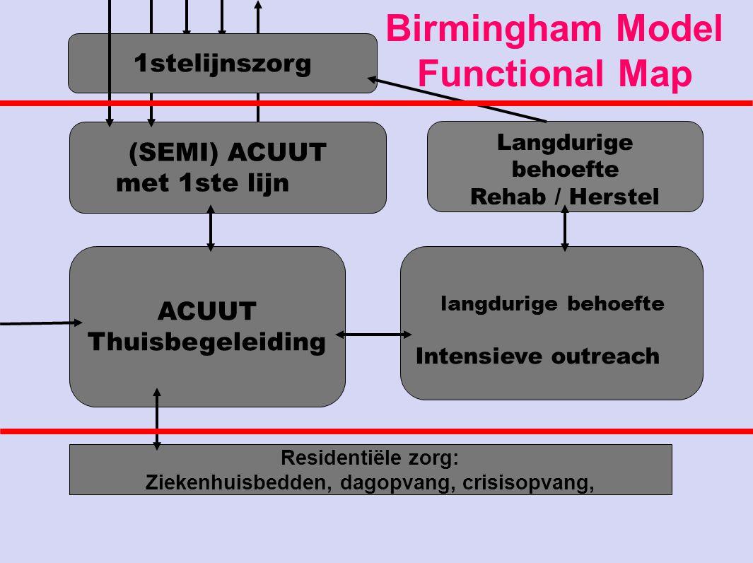 Langdurige behoefte Rehab / Herstel (SEMI) ACUUT met 1ste lijn langdurige behoefte Intensieve outreach ACUUT Thuisbegeleiding Residentiële zorg: Zieke