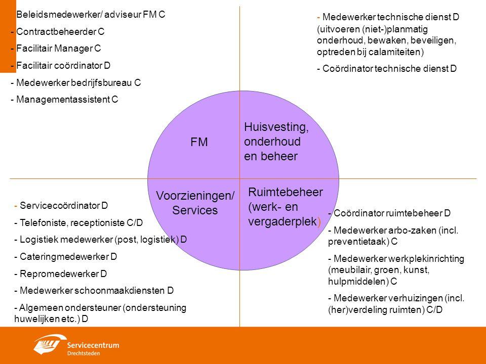 FM Huisvesting, onderhoud en beheer Ruimtebeheer (werk- en vergaderplek) Voorzieningen/ Services - Beleidsmedewerker/ adviseur FM C - Contractbeheerde