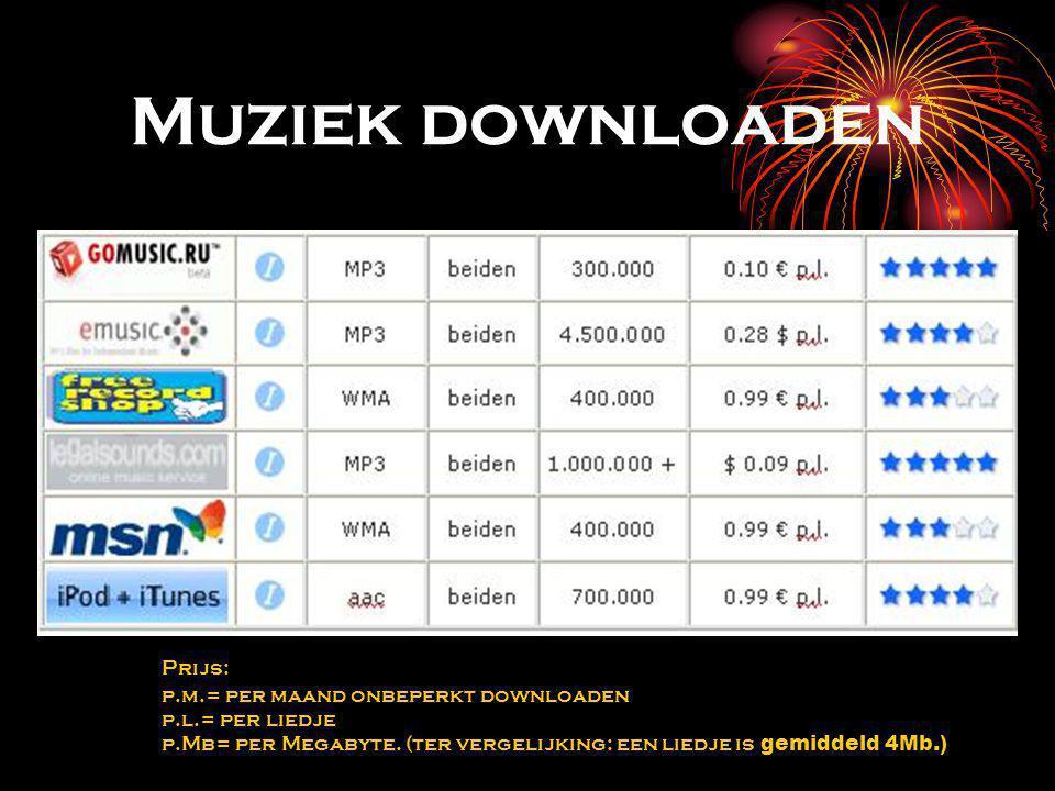 Muziek downloaden Prijs: p.m.= per maand onbeperkt downloaden p.l.= per liedje p.Mb= per Megabyte.